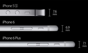 iphone6-thickness
