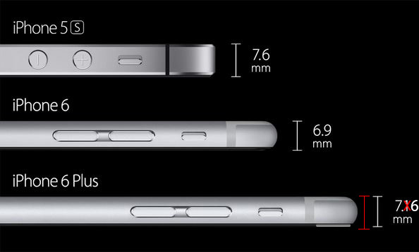 iphone6-thickness-fixed